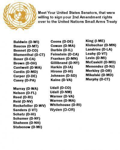 SHARE THIS WITH EVERY GUN OWNER! Here Are the 46 Senators Who Voted to Turn Your 2nd Amendment Rights Over to UN... | RedFlagNews.com