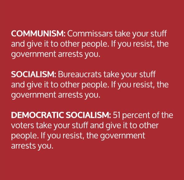 Dem.Socialism